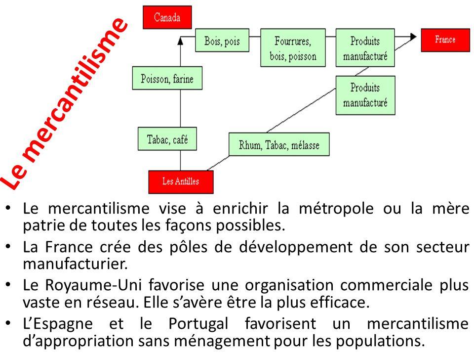 Le mercantilisme Le mercantilisme vise à enrichir la métropole ou la mère patrie de toutes les façons possibles.