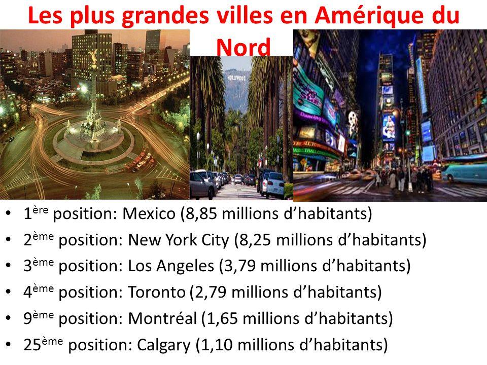 Les plus grandes villes en Amérique du Nord