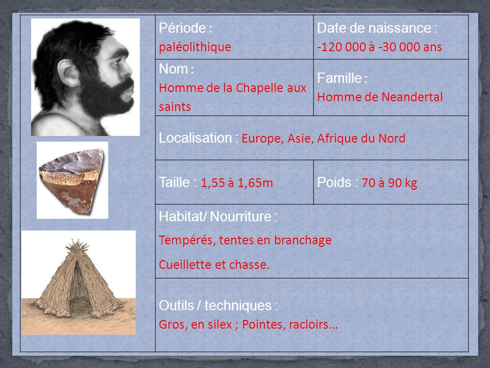 Période : paléolithique. Date de naissance : -120 000 à -30 000 ans. Nom : Homme de la Chapelle aux saints.