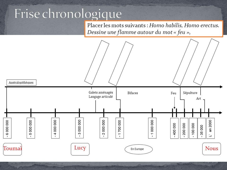 Frise chronologique Placer les mots suivants : Homo habilis, Homo erectus. Dessine une flamme autour du mot « feu »,