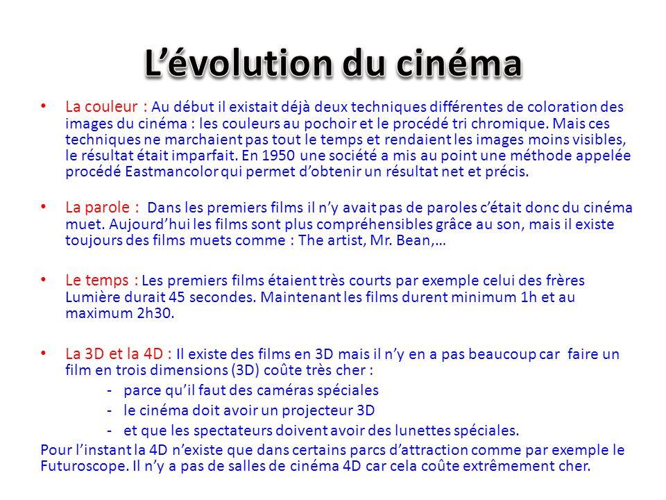 L'évolution du cinéma