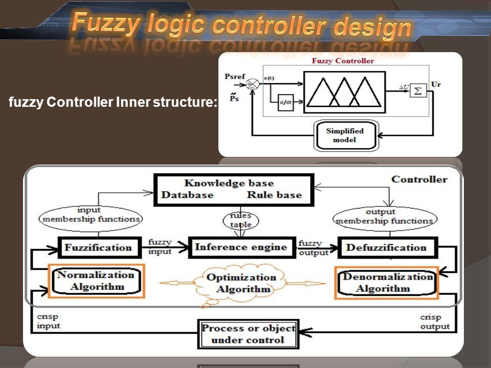 Fuzzy logic controller design