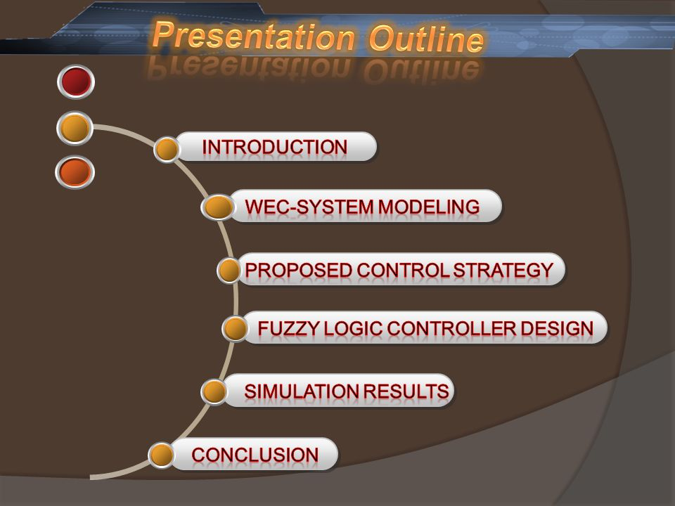 Presentation Outline INTRODUCTION WEC-System Modeling