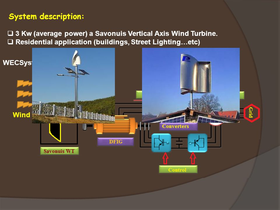 System description: 3 Kw (average power) a Savonuis Vertical Axis Wind Turbine. Residential application (buildings, Street Lighting…etc)