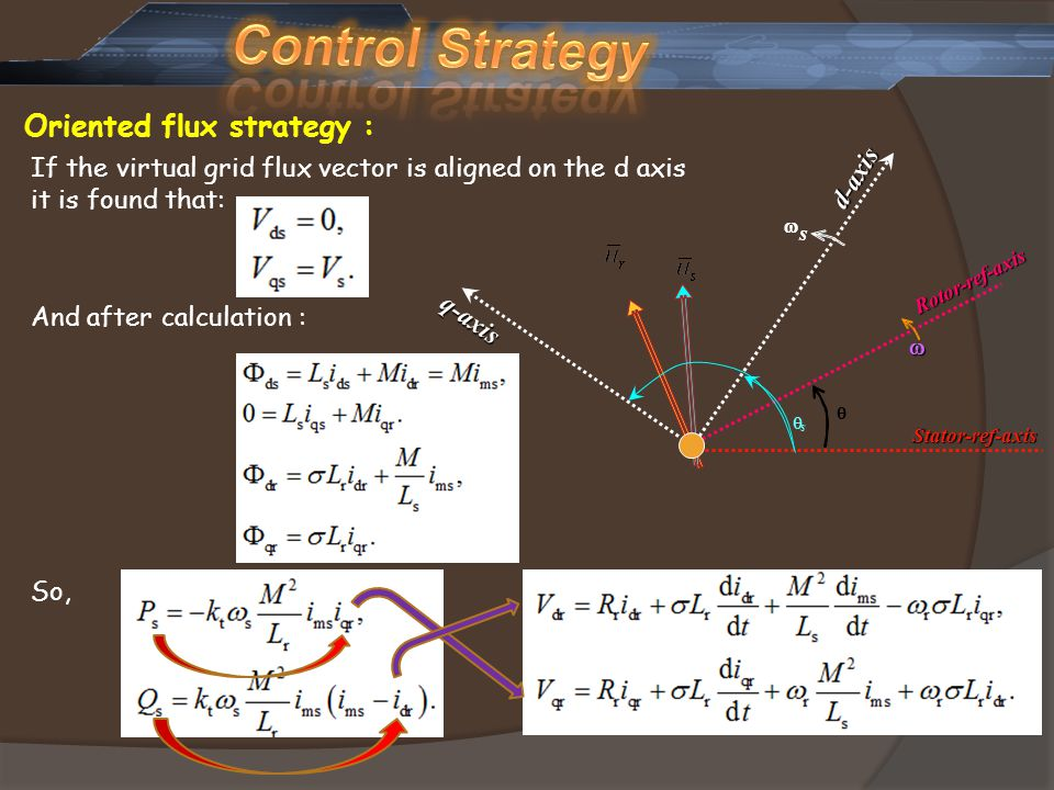 Oriented flux strategy :