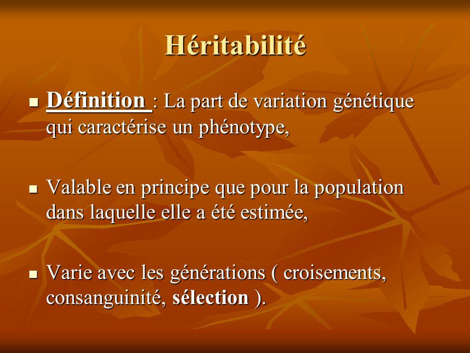Héritabilité Définition : La part de variation génétique qui caractérise un phénotype,