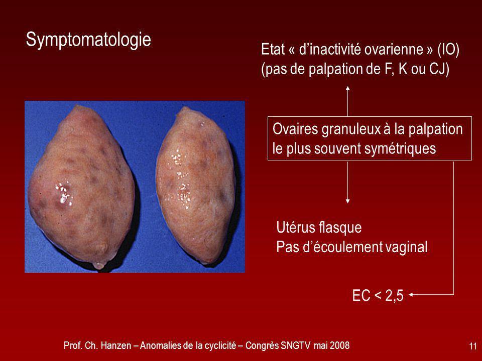 Symptomatologie Etat « d'inactivité ovarienne » (IO)