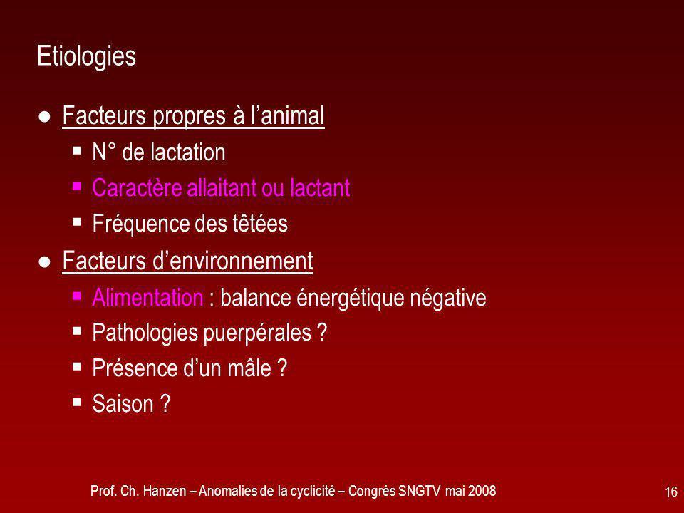 Etiologies Facteurs propres à l'animal Facteurs d'environnement
