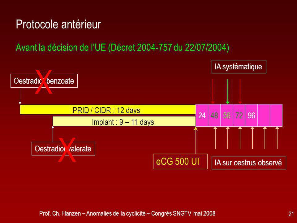 Protocole antérieur Avant la décision de l'UE (Décret 2004-757 du 22/07/2004) X. IA systématique.