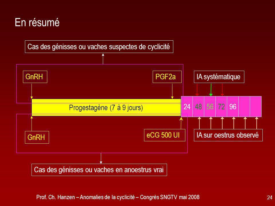 Progestagène (7 à 9 jours)