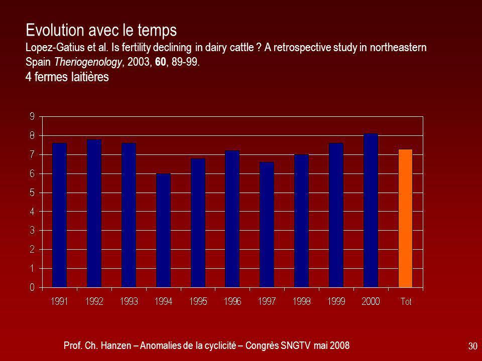 Evolution avec le temps Lopez-Gatius et al