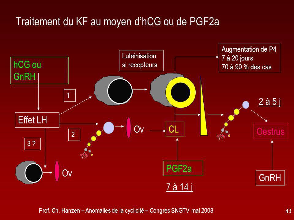 Traitement du KF au moyen d'hCG ou de PGF2a