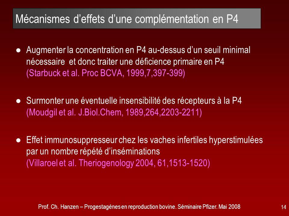 Mécanismes d'effets d'une complémentation en P4
