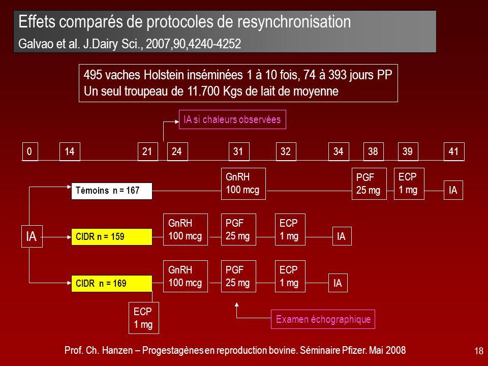 Effets comparés de protocoles de resynchronisation Galvao et al. J