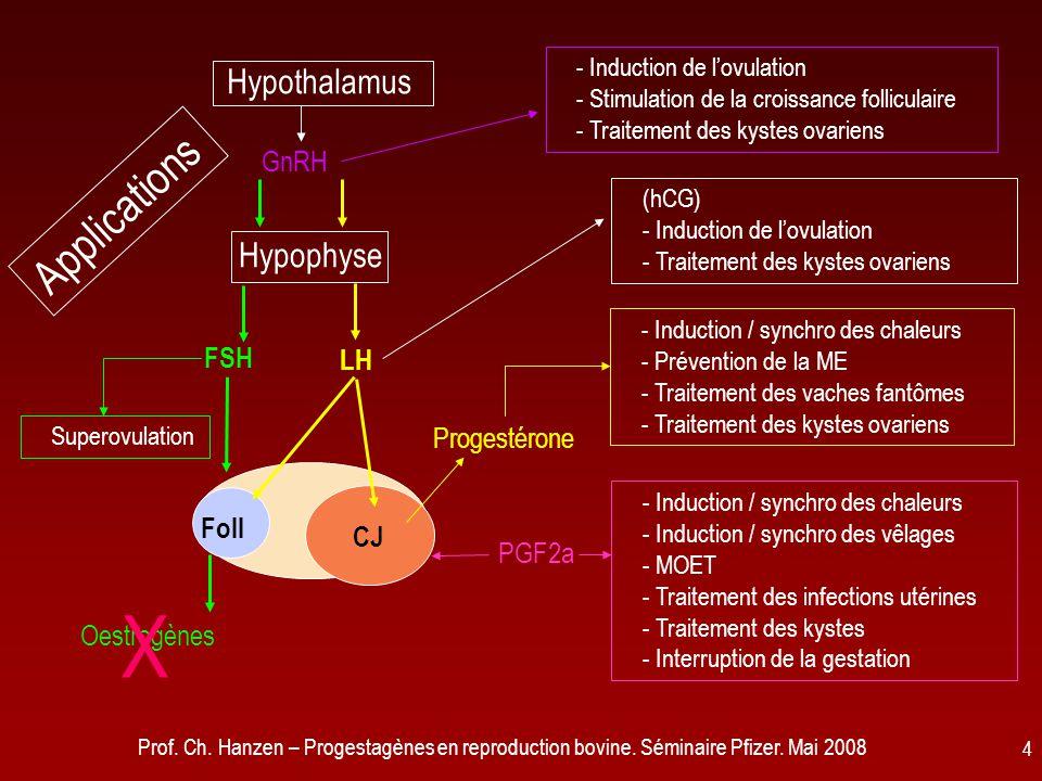X Applications Hypothalamus Hypophyse GnRH FSH LH Progestérone Foll CJ