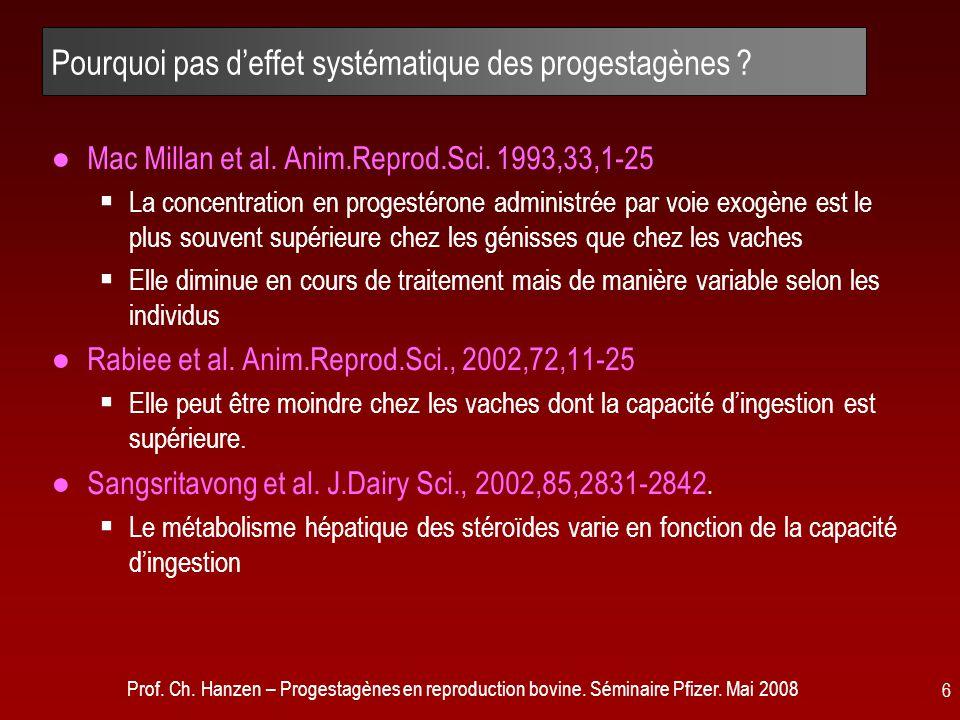 Pourquoi pas d'effet systématique des progestagènes