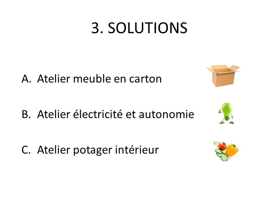 3. SOLUTIONS Atelier meuble en carton Atelier électricité et autonomie