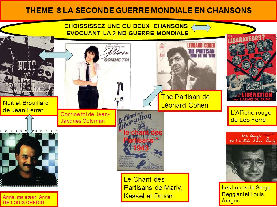 THEME 8 LA SECONDE GUERRE MONDIALE EN CHANSONS