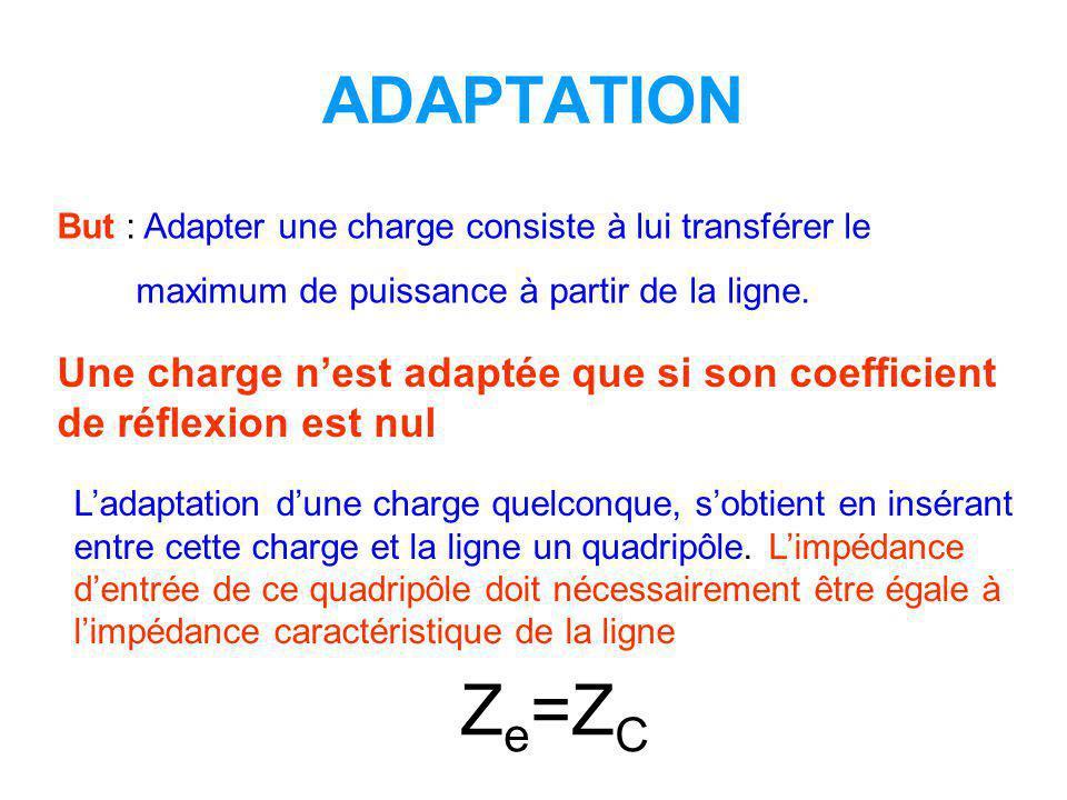 ADAPTATION But : Adapter une charge consiste à lui transférer le. maximum de puissance à partir de la ligne.