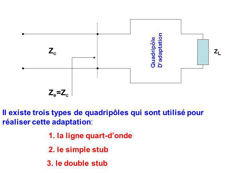 D'adaptation Quadripôle. Zc. ZL. Ze=Zc. Il existe trois types de quadripôles qui sont utilisé pour réaliser cette adaptation: