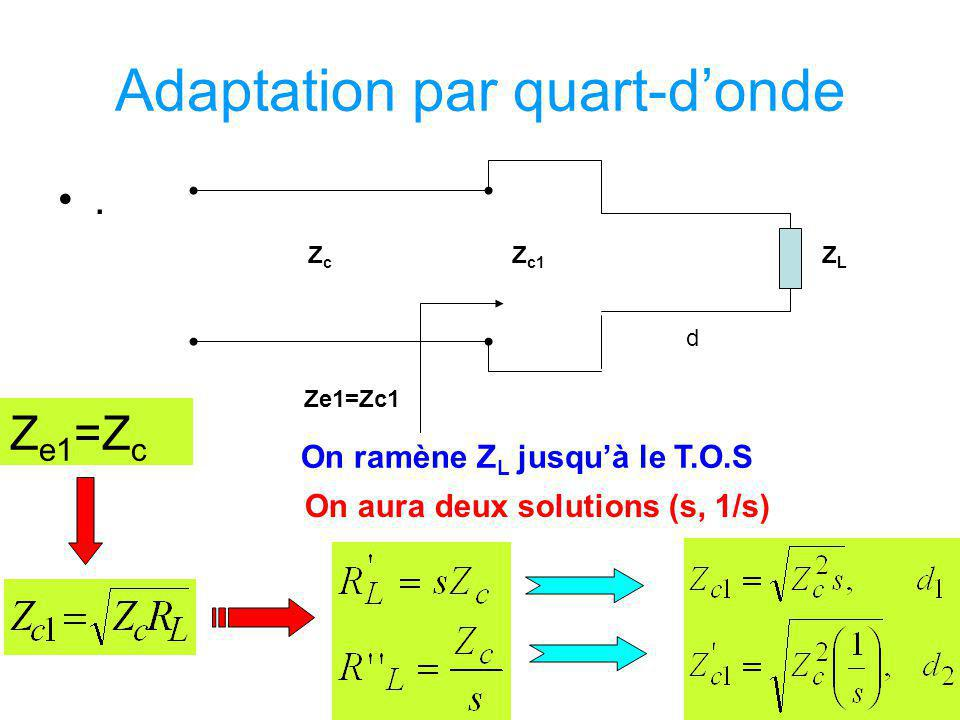 Adaptation par quart-d'onde