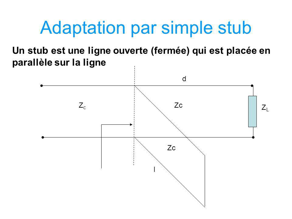 Adaptation par simple stub