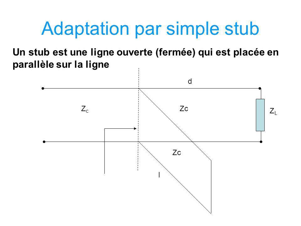 Adaptation par simple stub