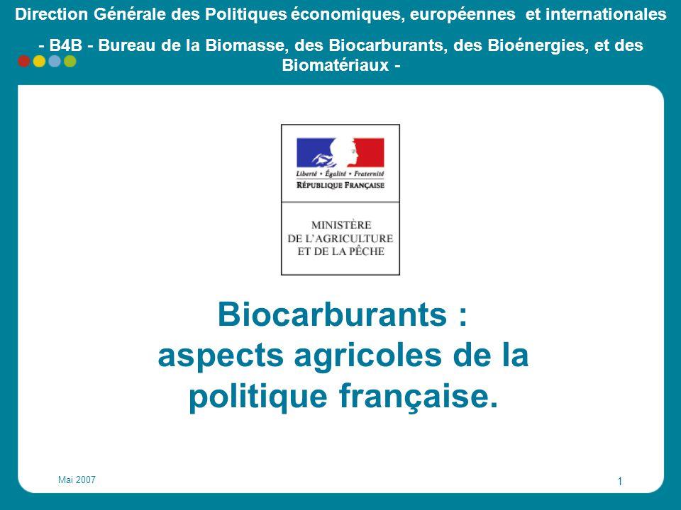 aspects agricoles de la politique française.