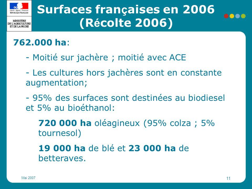 Surfaces françaises en 2006 (Récolte 2006)