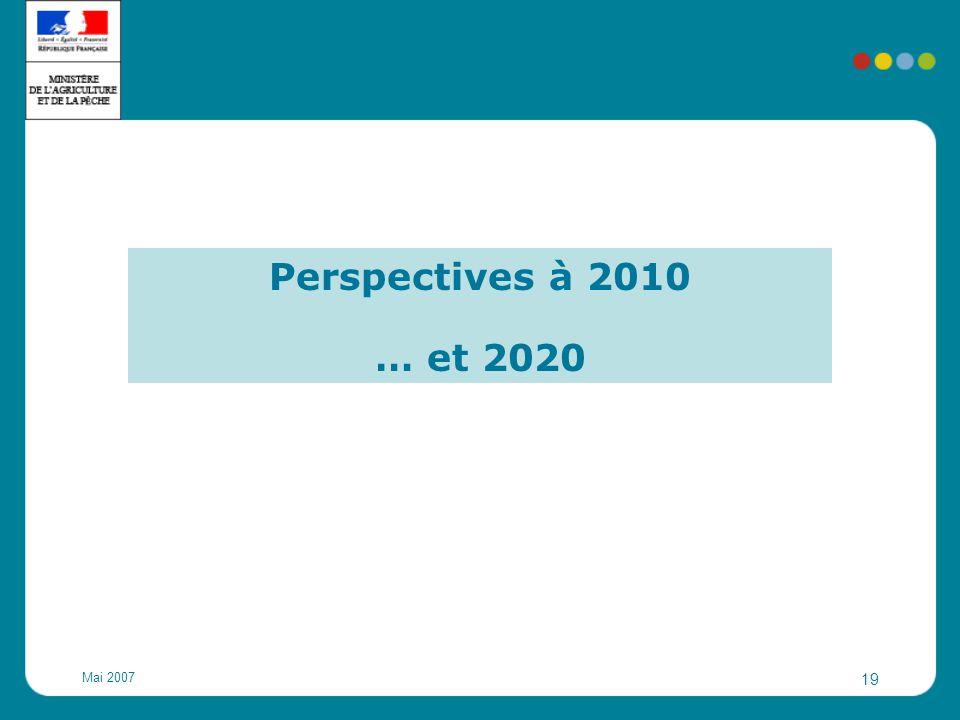 Perspectives à 2010 … et 2020 Mai 2007
