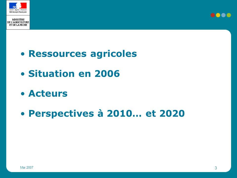 Ressources agricoles Situation en 2006 Acteurs