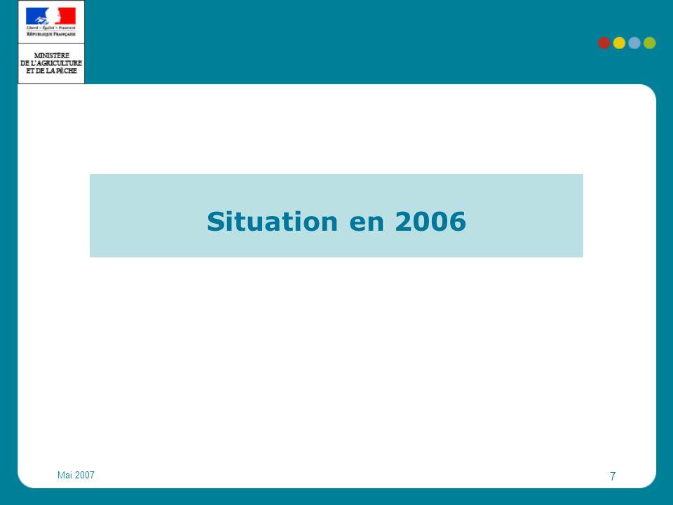Situation en 2006 Mai 2007