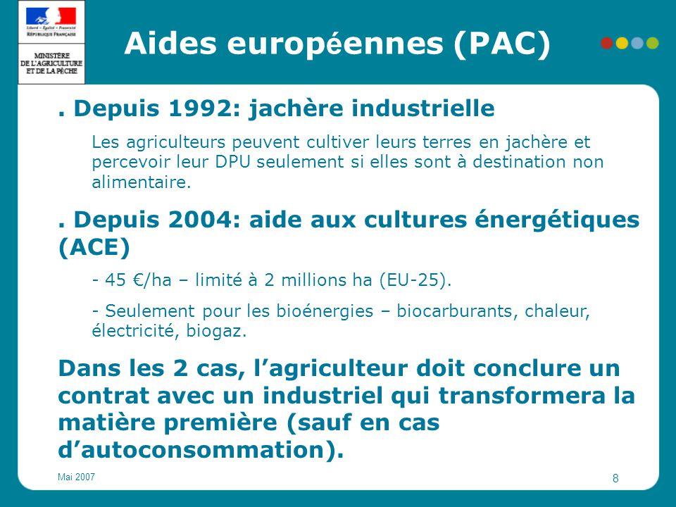Aides européennes (PAC)