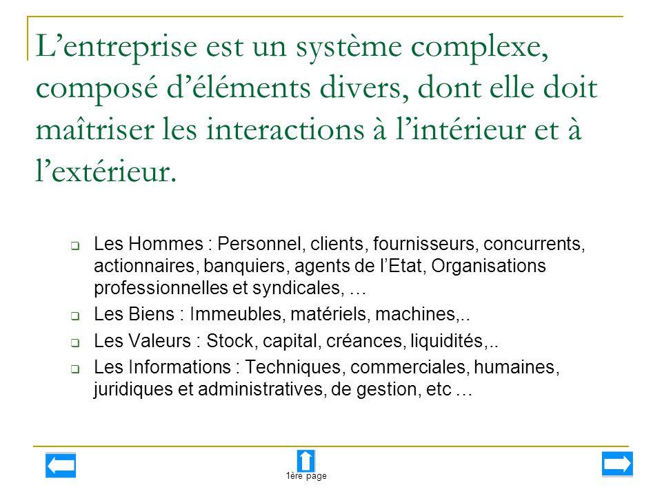 L'entreprise est un système complexe, composé d'éléments divers, dont elle doit maîtriser les interactions à l'intérieur et à l'extérieur.