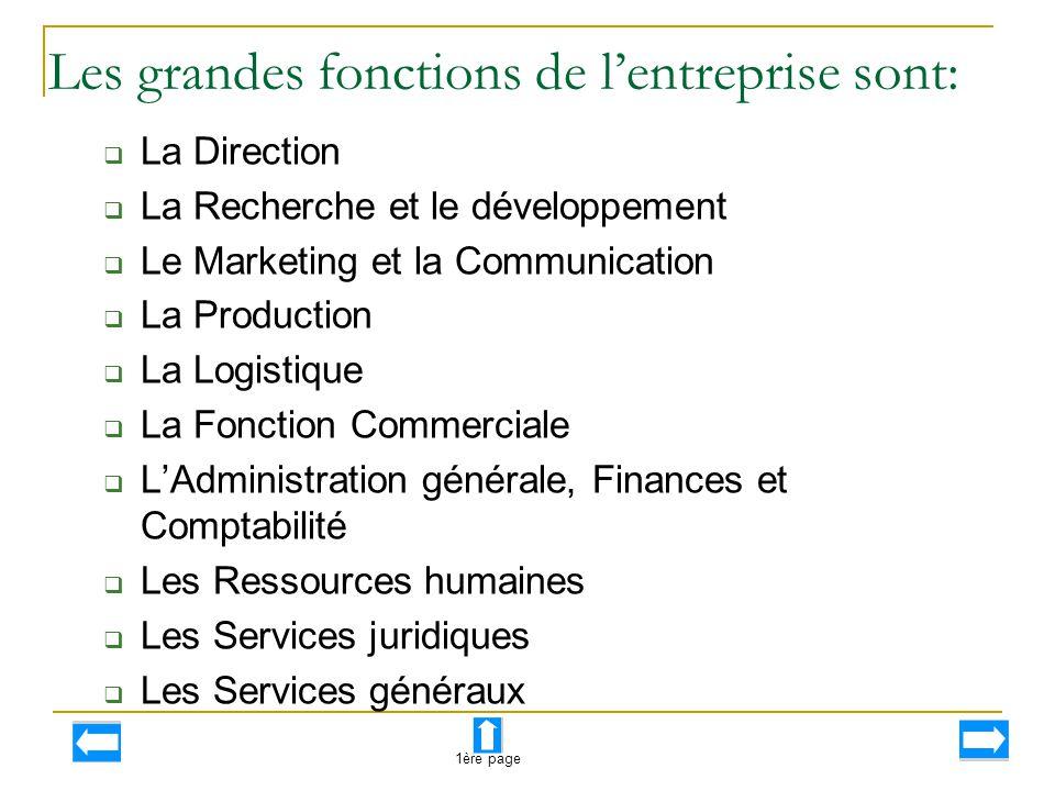 Les grandes fonctions de l'entreprise sont: