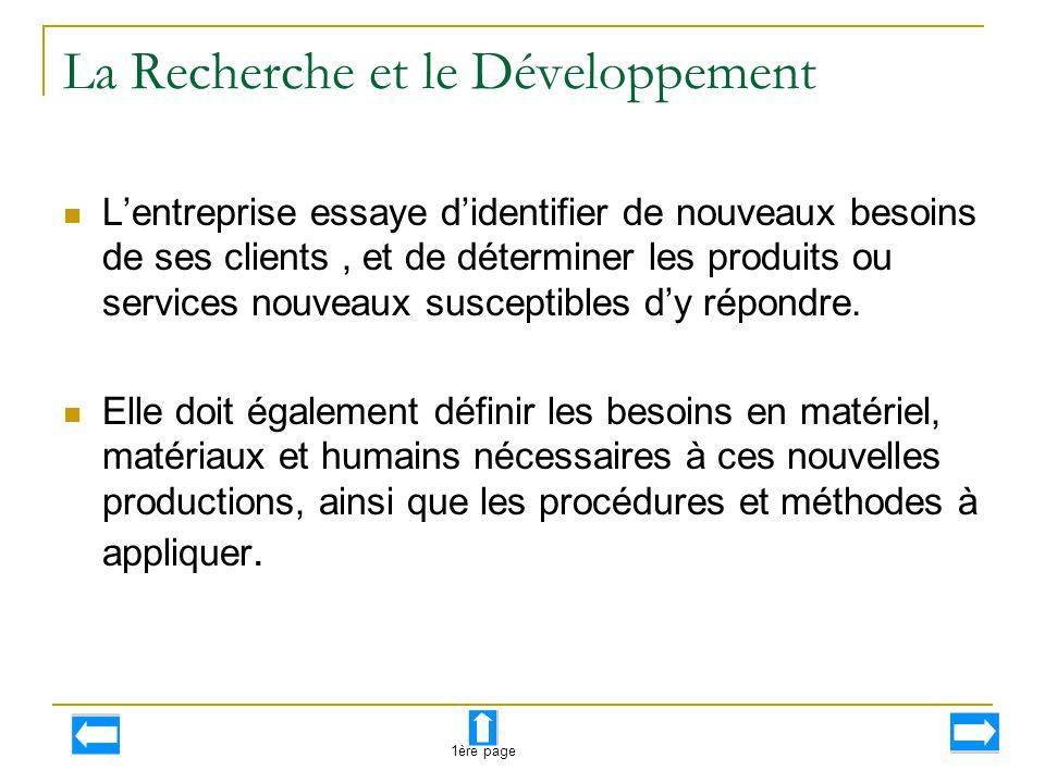La Recherche et le Développement