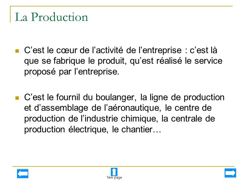 La Production C'est le cœur de l'activité de l'entreprise : c'est là que se fabrique le produit, qu'est réalisé le service proposé par l'entreprise.