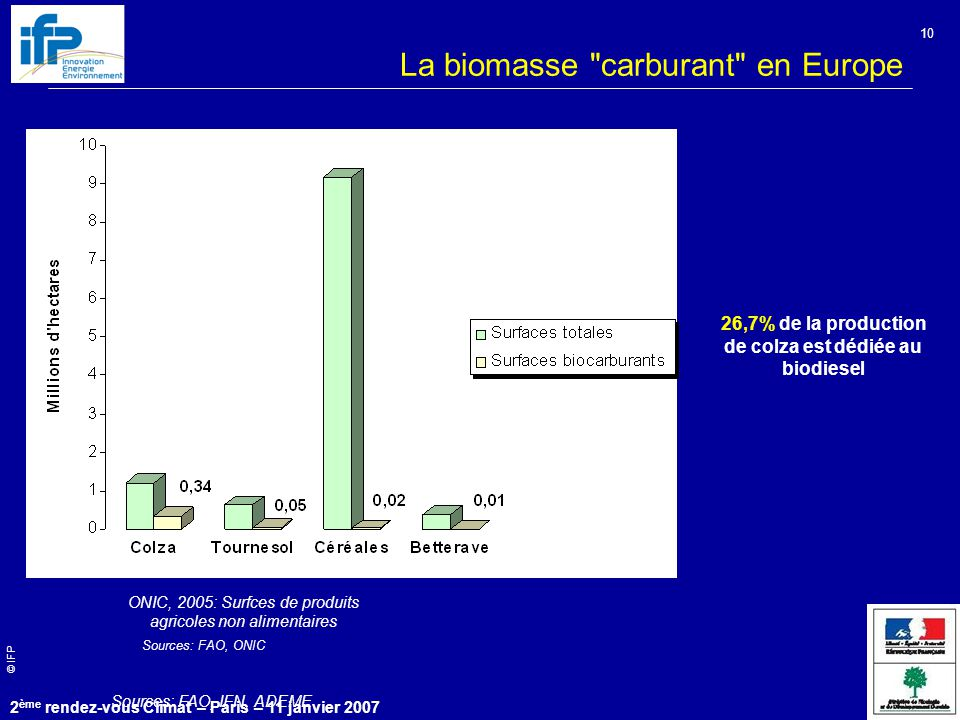 La biomasse carburant en Europe