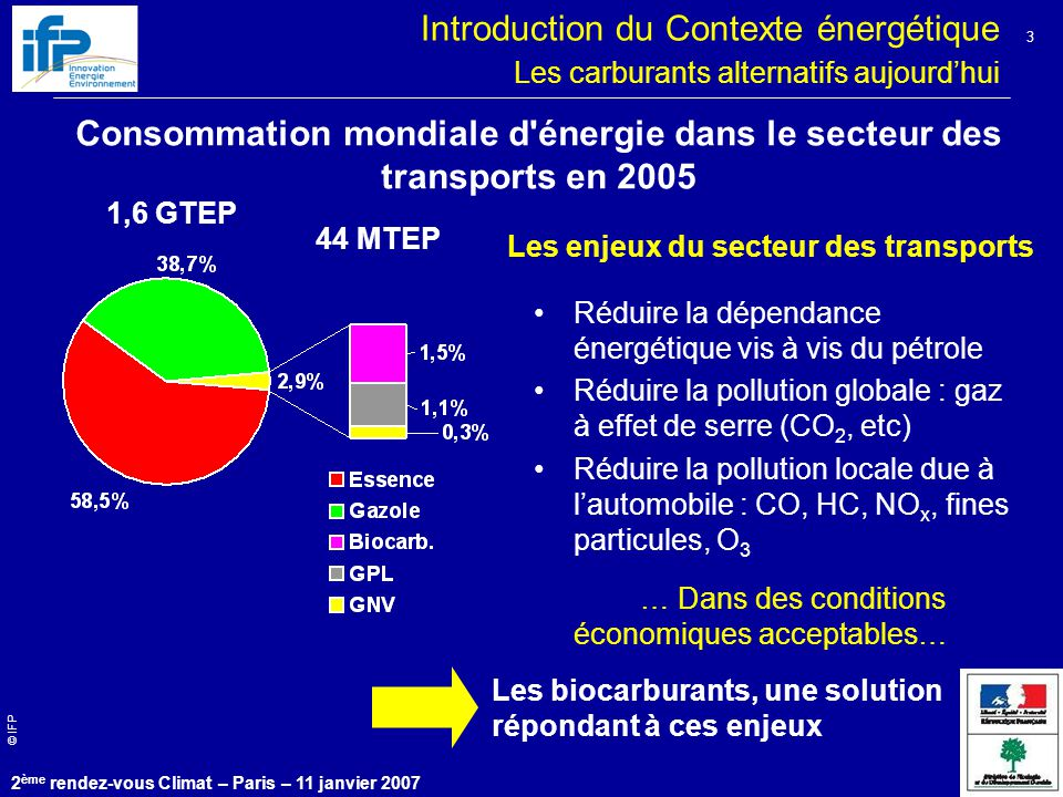 Consommation mondiale d énergie dans le secteur des transports en 2005