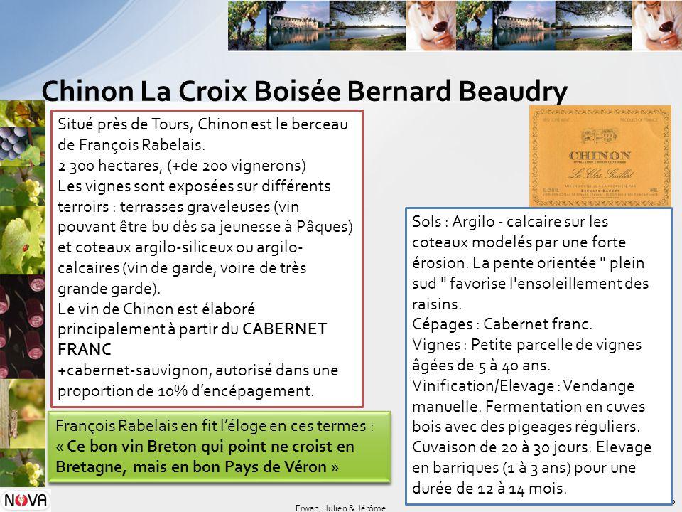 Chinon La Croix Boisée Bernard Beaudry