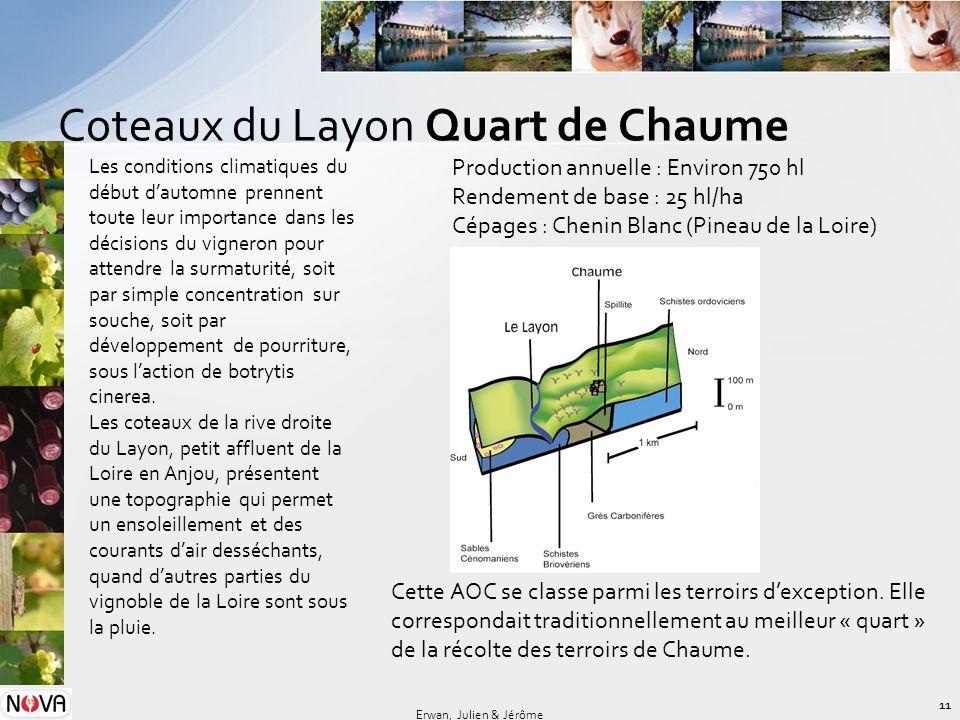 Coteaux du Layon Quart de Chaume