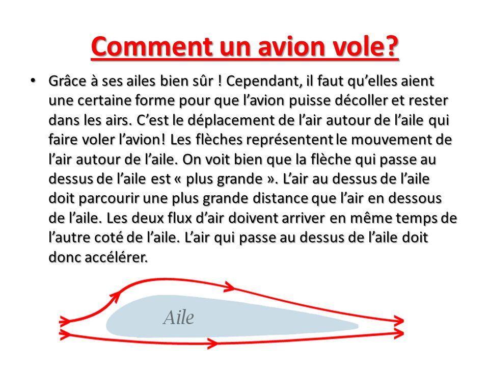 Comment un avion vole