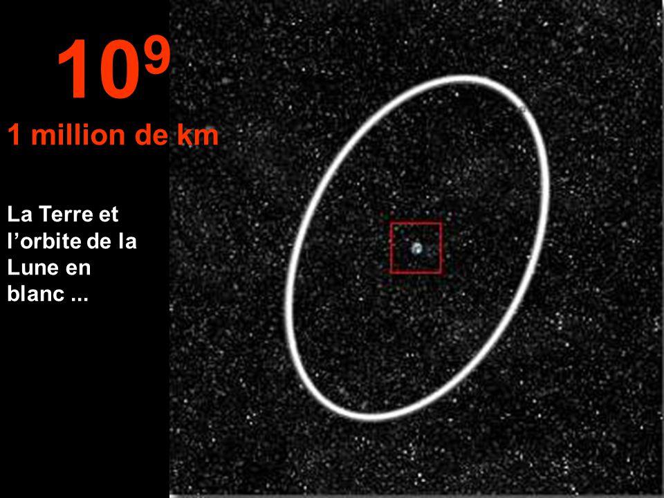 109 1 million de km La Terre et l'orbite de la Lune en blanc ...
