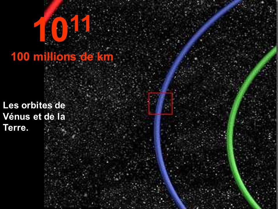 1011 100 millions de km Les orbites de Vénus et de la Terre.