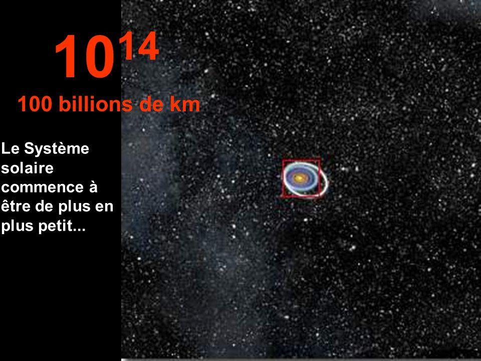 1014 100 billions de km Le Système solaire commence à être de plus en plus petit...