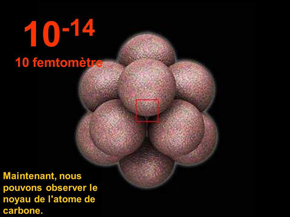 10-14 10 femtomètre Maintenant, nous pouvons observer le noyau de l atome de carbone.