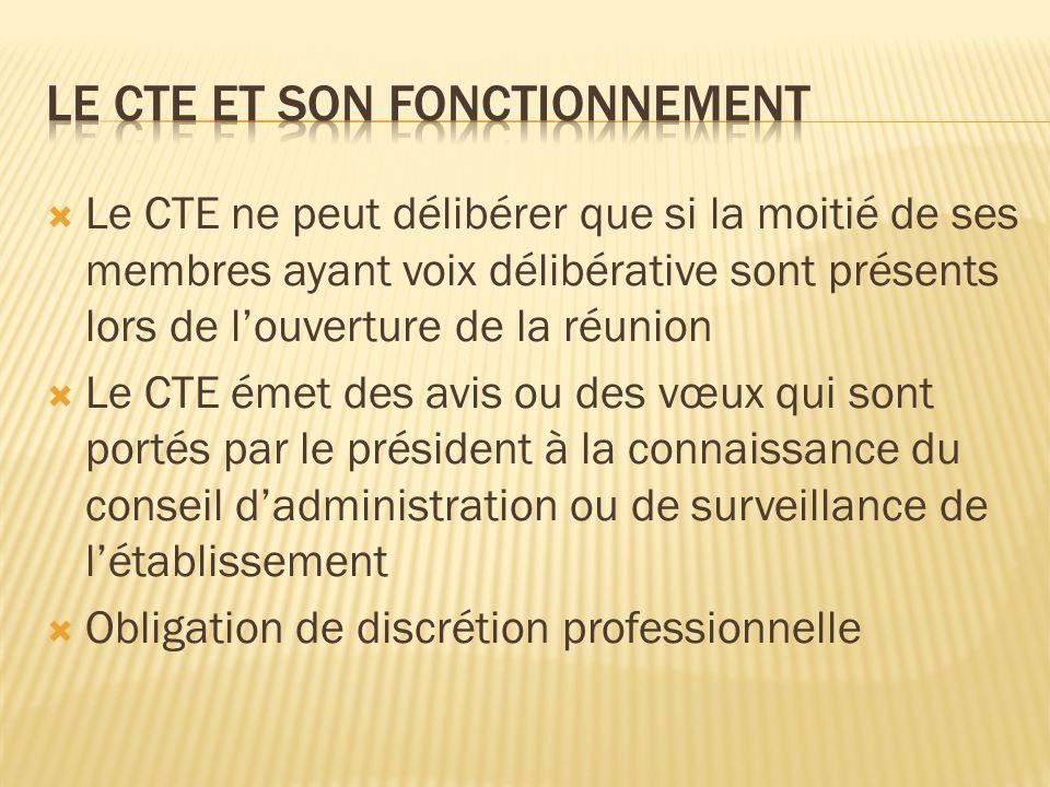 Le CTE et son fonctionnement