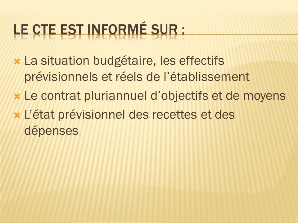 Le cte est informé sur : La situation budgétaire, les effectifs prévisionnels et réels de l'établissement.