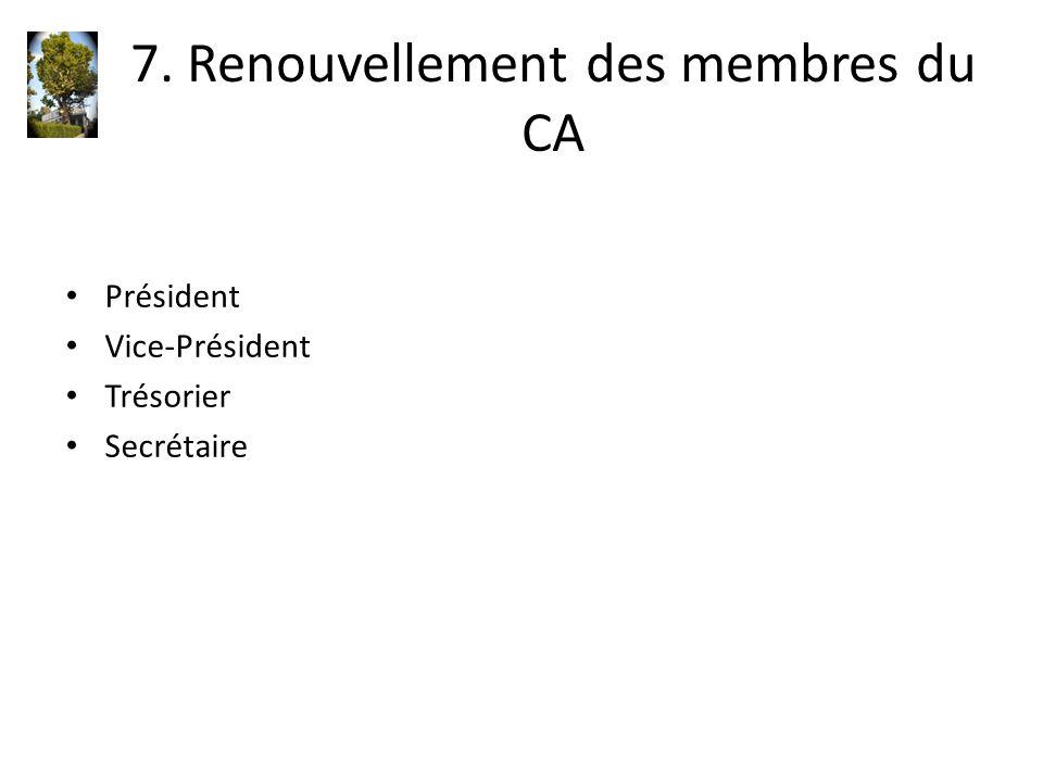 7. Renouvellement des membres du CA