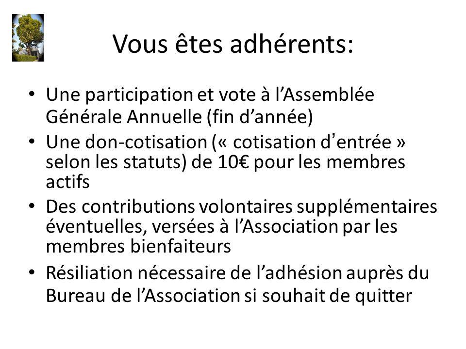 Vous êtes adhérents: Une participation et vote à l'Assemblée Générale Annuelle (fin d'année)